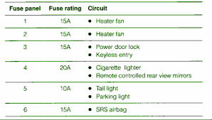 2003 subaru baja fuse box diagram circuit wiring diagrams Subaru Baja Wiring Diagram 2003 subaru baja fuse box map 2003 subaru baja wiring diagram