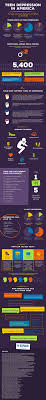 best ideas about depression in teens counseling the troubling state of teen depression in america infographic