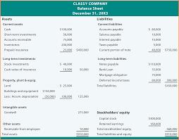 Format Balance Sheet profit and loss and balance sheet format in excel Ninja 1