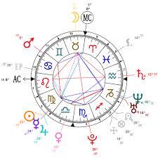 Judge Judy Birth Chart Astrology And Natal Chart Of Nick Jonas Born On 1992 09 16