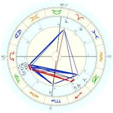 Ryan Reynolds Birth Chart Lively Blake Astro Databank