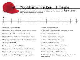in the rye timeline review worksheet for j d salinger s novel catcher in the rye timeline review worksheet for j d salinger s novel