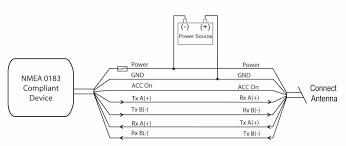 gps 19x hvs technical specifications NMEA 0183 Format Nmea 0183 To Db9 Wiring Diagram #19