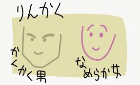 田中ラオウの絶対に絵がうまくなる人物イラスト講座 Vol1 東京上野の