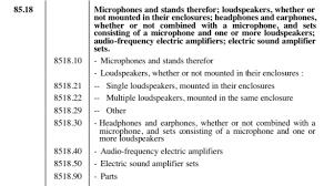 Display Stand Hs Code Impressive WIT Report For HS Code 32 Headphones Earphones World Trade