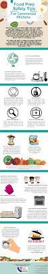 kitchen safety quiz com kitchen safety quiz 47 kitchen safety test images guru