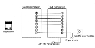 wiring diagram commax intercom wiring diagram user commax 1 to 2 audio intercom doorbell dp la01 dr 201d wiring diagram commax intercom wiring diagram commax intercom