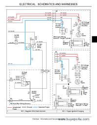 john deere la la la lawn tractor pdf john deere la130 la140 la150 lawn tractor tm2371 technical manual pdf