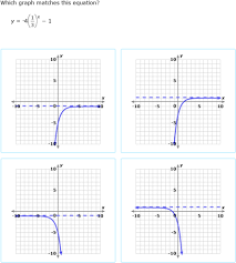 match exponential functions and graphs