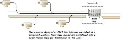 cctv wiring diagram cctv image wiring diagram cctv schematic diagram cctv auto wiring diagram schematic on cctv wiring diagram