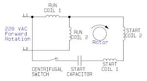 internal wiring configuration for dual voltage dual rotation Capacitor Start Motor Wiring Diagram Start Run wiring configuration split phase capacitor start motor supplied with 220 volts in forward rotation AC Motor Wiring Diagram