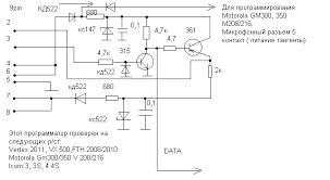 index of radio ham motorola rss motprog gif