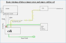 110cc chinese atv wiring diagram onlineromania info loncin atv wiring diagram loncin 110 pocket bike wiring diagram free wiring