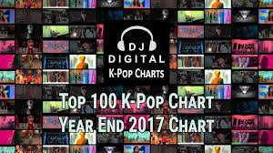Dj Digital K Pop Charts Archives Dj Digital