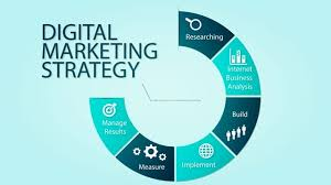 Digital Marketing Strategy Definition Examples And Ideas