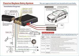 meta motorcycle alarm wiring diagram wiring diagrams schematics Automate Car Alarm Wiring Diagram wiring diagram for aftermarket alarm wiring diagram viper car alarm wiring diagram jacob's ladder wiring diagram fantastic door alarm wiring diagram