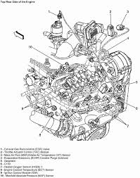 pontiac torrent my 2006 pontiac torrent keeps overheating sorry was quoting mass airflow location for another vehicle coolant temperature sensor is located in the rear cylinder head