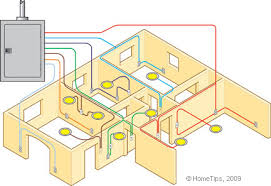 branch electrical circuits wiring