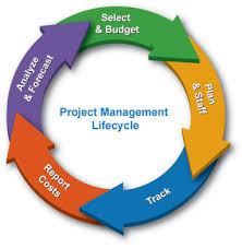 Operations management assignment help Assignments Help Tutors