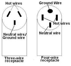 3 wire stove plug wiring diagram 3 image wiring range cord installation guide on 3 wire stove plug wiring diagram