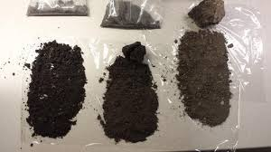 Soil Sample Analysis For Macro Nutrients Organic Carbon N