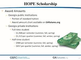 Hope Scholarship Chart Georgias Financial Aid Programs Ppt Download