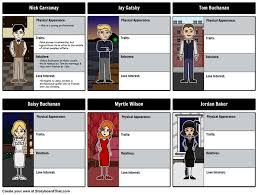 best the great gatsby images the great gatsby f the great gatsby character map follow all of the great gatsby characters including