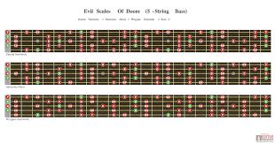 Evil Scales Of Doom 5 String Bass Guitar Scientist