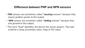 input output wiring diagram ppt video online difference between pnp and npn sensors