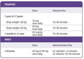 Nexium I V Esomeprazole Sodium For Injection