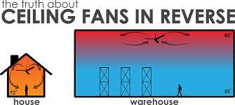 strait talk industrial fans hvls fans patterson fan patterson fan co
