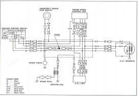 wiring harness for yamaha kodiak wiring library coolster 125cc atv wiring diagram collection rh wholefoodsonabudget com 125cc taotao atv wiring diagram qiye 125cc