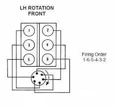 Mercruiser 3 0 Spark Plugs Chart Cylinder 8 Spark Plug Diagram Get Rid Of Wiring Diagram