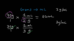 How To Convert Grams To Milliliters G To Ml