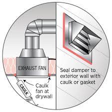 air sealing bathroom and kitchen
