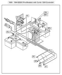 ez go golf cart fuse box carryall golf carts \u2022 wiring diagram curtis style pb 6 0 5k ohm throttle at Curtis Pb 6 Wiring Diagram