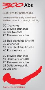 Workout Quotes Mesmerizing 48 Inspired Abs Workout InspireMyWorkout A Collection Of