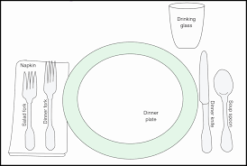 Table Setting Templates Placemat Setting Template
