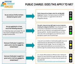Grounds Of Inadmissibility Chart Public Charge Chart Nwhn