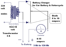 battery solutions how to make a car battery charger and motorcycle volt amp meter wiring diagram Volt Amp Meter Wiring Diagram #49