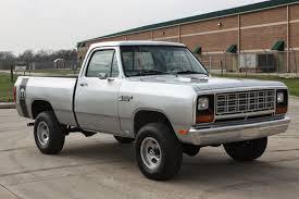 1986 dodge d150 wiring diagram on 1986 images free download Royal Wiring Diagrams 1986 dodge d150 wiring diagram 10 1986 dodge d150 horn wiring diagram 1984 dodge ram wiring diagram Schematic Circuit Diagram