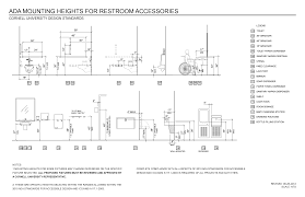 ada bathroom counter height. ada bathroom dimensions | sink height handicapped accessible counter