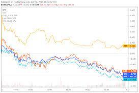 Stock market slumps, cementing weekly ...