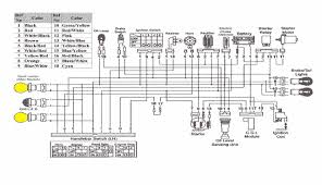 wiring diagram for 50cc quad bike wiring image eton 50cc atv wiring diagram images 50cc alpha sports wiring on wiring diagram for 50cc quad