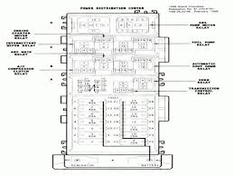 1998 jeep cherokee fuel pump wiring diagram new 99 jeep cherokee jeep grand cherokee wiring diagram 2004 1998 jeep cherokee fuel pump wiring diagram inspirational jeep grand cherokee fuse box diagram wiring automotive