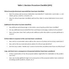 ethicscore ethicscore decision procedure checklist