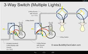 wiring two switches one light diagram wiring library wiring diagram 3 way switch 2 lights for a striking light on three on 2
