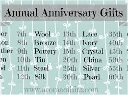 five year wedding anniversary gift traditional marvelous gifts her 4th for him incredible ideas sensational 5