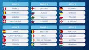 مجموعات كأس أمم أوروبا وتصنيف المنتخبات المشاركة مع الجدول التفصيلي ليورو  2016 - YouTube