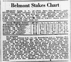 2015 Belmont Stakes Chart June 2015 Fit To Print